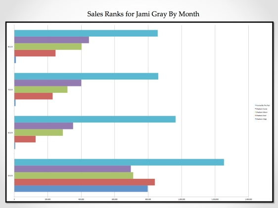 Month Rank